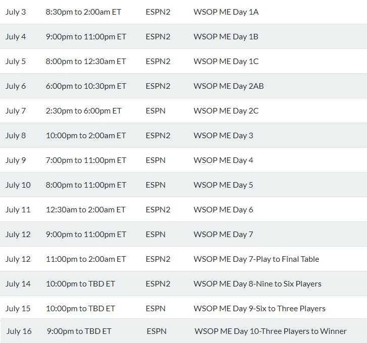 Полный график эфиров Main Event WSOP