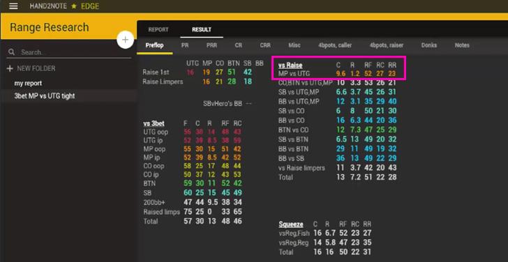 """Окно """"Range Research"""" выводит усредненные статы на тип игроков"""