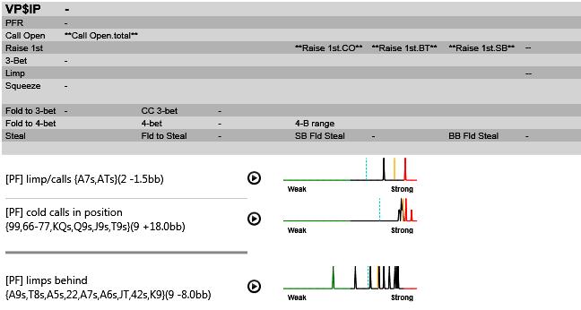 Пример автоматических нотсов, созданных приложением HM2 NoteCaddy