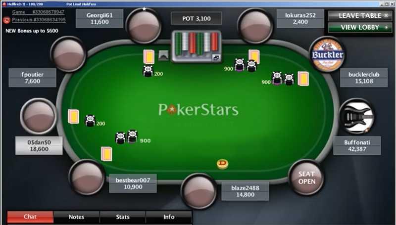 Стол Pot Limit на PokerStars. Префлоп-агрессор сделал максимальный рейз
