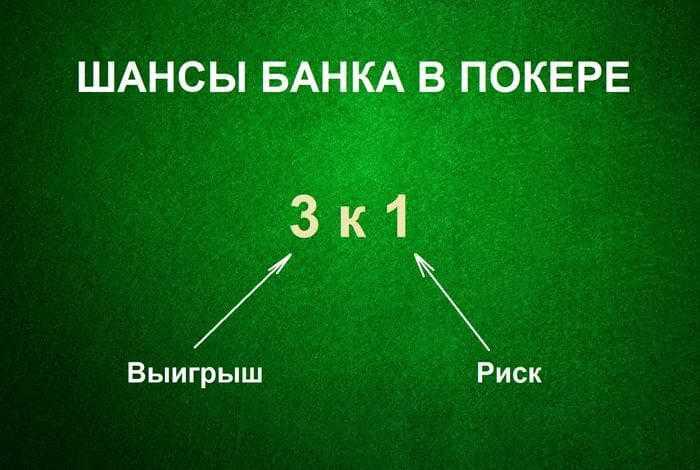 img-shansy-banka-v-pokere