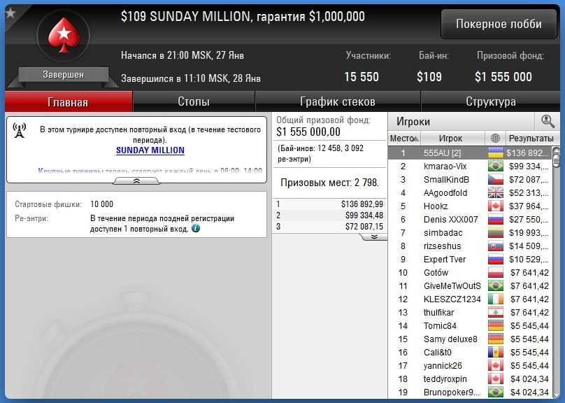 Лобби первого Sunday Million за $109