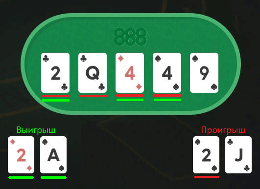 комбинации покер кикер