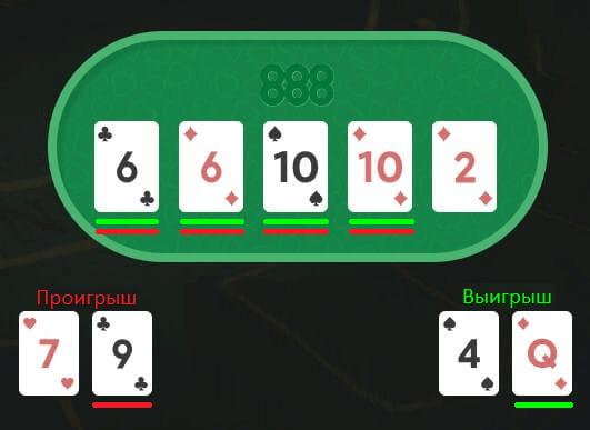 Т-Т-6-6-9 проигрывает Т-Т-6-6-Q две пары кикер