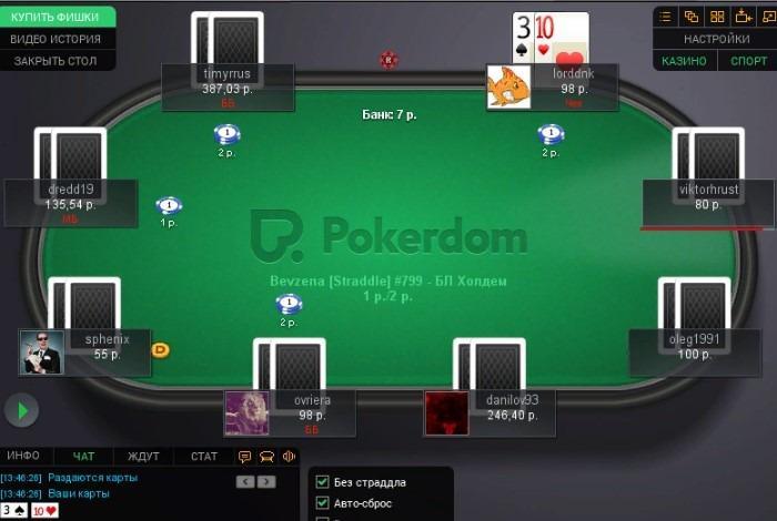 Покер на русском языке— обзор лучших приложений
