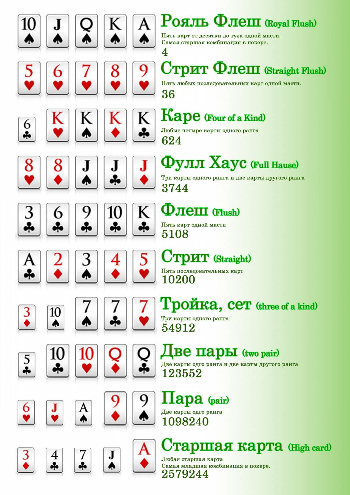 Играть i покер по 5 карт купить онлайн казино с лицензией цена