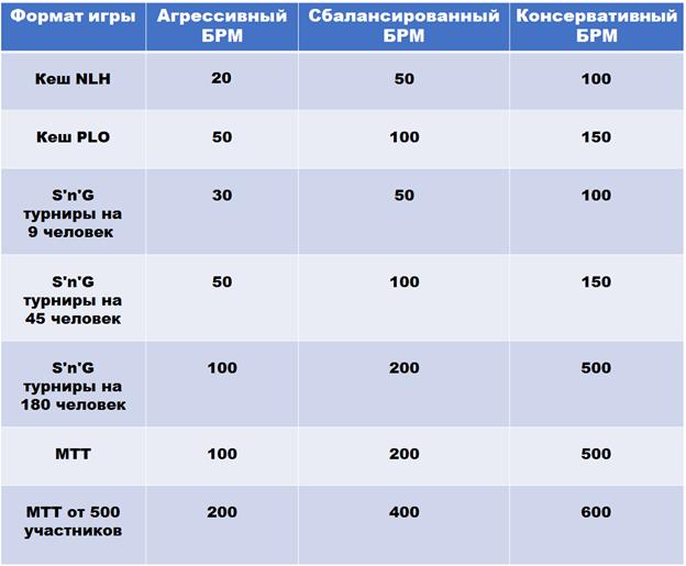 таблица управления деньгами